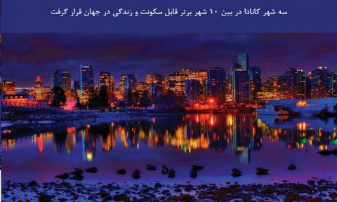 شهر برتر جهان