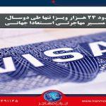 صدور حدود ۲۴ هزار ویزا از طریق مسیر مهاجرتی استعداد جهانی تنها طی دو سال